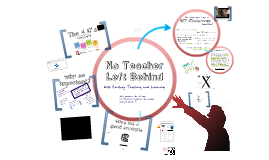 No Teacher Left Behind - 21st Century Teaching & Learning