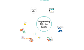 Programming Effective Events