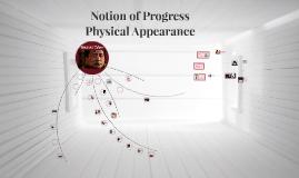 Physical Appearance & Body Image