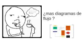 ¿Diagramas de flujo ?