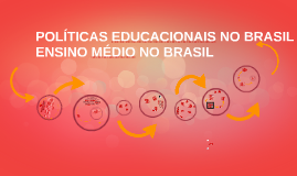 Copy of Copy of Ensino Médio no Brasil