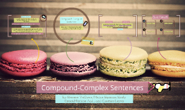 Copy of Compund-Complex Sentences