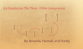 8.8 Resolution: The Three- Fifths Compromise