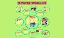 Increasing recreational playing opportunities