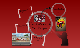 The History of Dr. Pepper