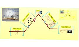 Copy of Plot Structure Diagram