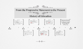 From the Progressive Movement to the Present