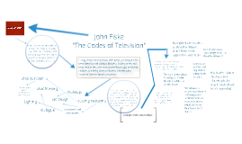 "John Fiske ""The Codes of Television"""