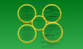 Copy of EDLS 682 Non-core standards graphic
