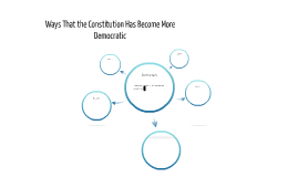 Ways That the Constitution Has Become More Democratic