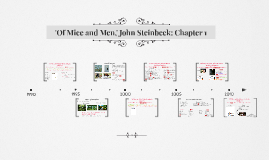 'Of Mice and Men,' John Steinbeck: Chapter 1