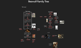 beowulfs lineage
