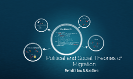 Political and Social Theories of Migration