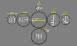 Copy of IB Physics Option A: Sight and wave phenomena