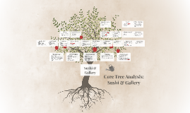Cost Tree Analysis: