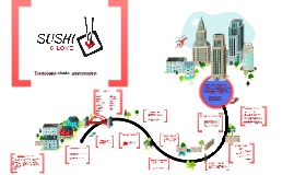 Copy of Sushi&Love apresentação final