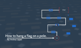 How to hang a flag on a pole.