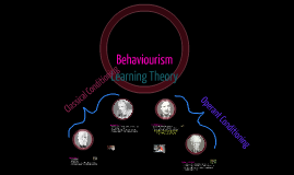 Behaviourism, Classical and Operant Conditioning