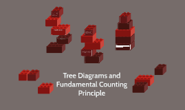 Tree diagrams and fundamental counting principle by erin reyes on prezi ccuart Gallery