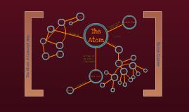 Copy of Atom: A Concept Map