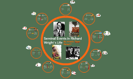 Richard Wright Black Boy Seminal events