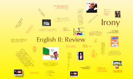 Copy of English II Review