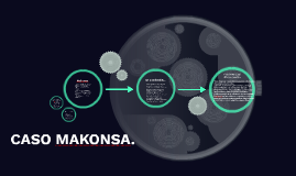 Makonsa