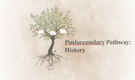 Postsecondary Pathway
