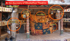 At the discovery of Elisabethan Theatres