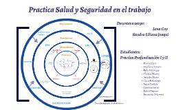 Caso practica SST 2016-2