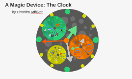 Copy of The Clock