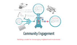 C I Community Engagement