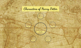 Characters of Harry Potter