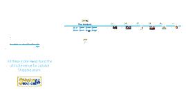 Copy of Copy of Shipping Hong Kong week