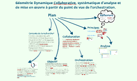 Géométrie Dynamique Collaborative, systématique d'analyse et de mise en oeuvre à partir du point de vue de l'orchestration.