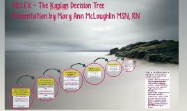 NCLEX - The Kaplan Decision Tree by Mary Ann McLaughlin on Prezi