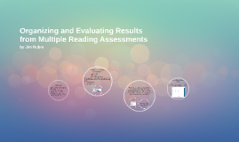 Organizing and Evaluating Results from Multiple Reading Asse