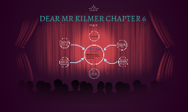 Copy of Dear Mr Kilmer Chapter 6