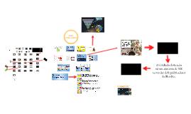 Planejamento de Mídias Digitais: Bazé e Naruto