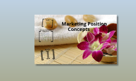Marketing Specialist for Daydreams Day Spa