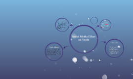 Copy of social media effect on youth