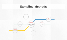 Sampling Methods