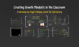 Creating Growth Mindsets in the Classroom