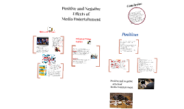 Copy of Positive and Negative effects of Media Entertainment