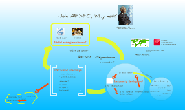 Copy of AIESEC Experience