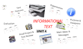 Copy of Unit 4 Informational Text