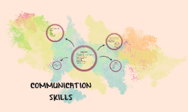 Copy of COMMUNICATION SKILLS