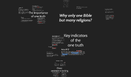 One Bible many churches - why?