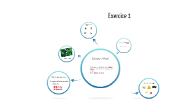 Exercice 1 (JCL)