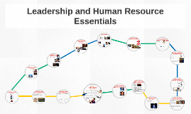 Leadership and Human Resource Essentials